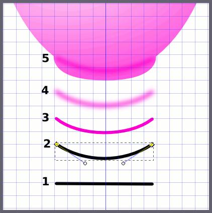 Inkscape: Этапы отрисовки донышка чашки